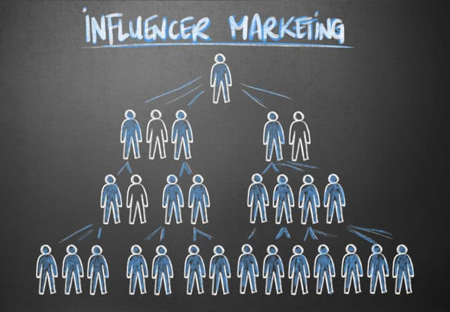 The Sweet Spot with Social Influencers | Blog | Commit Agency